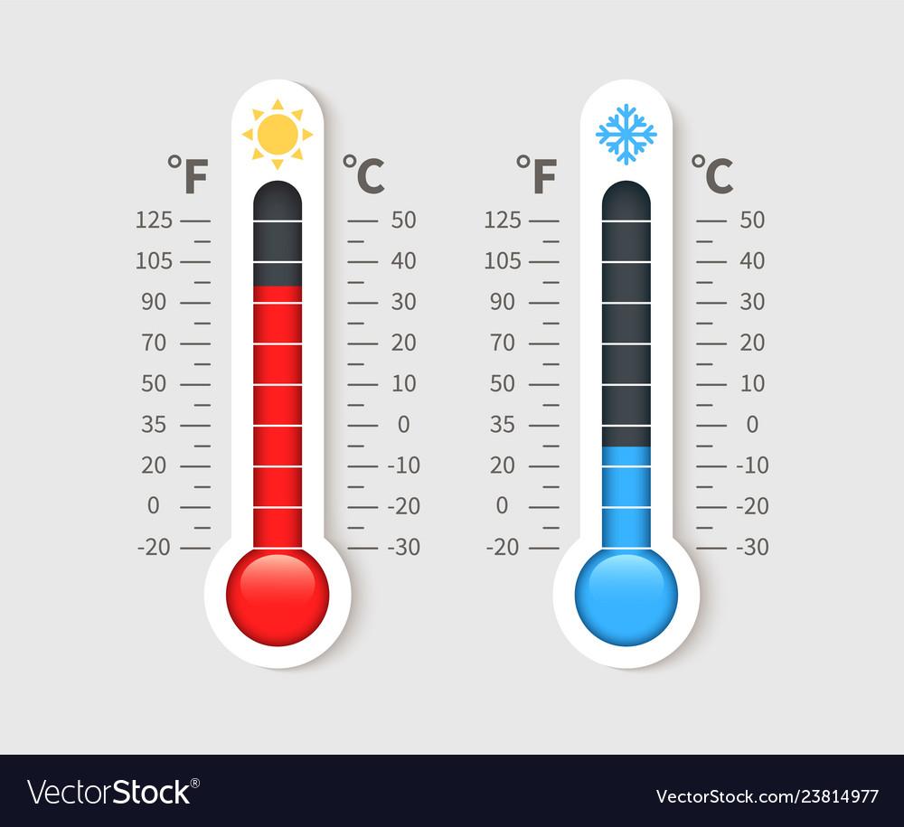 Yêu cầu khắt khe về nhiệt độ chính là đặc trưng nổi bật của hàng hóa đông lạnh